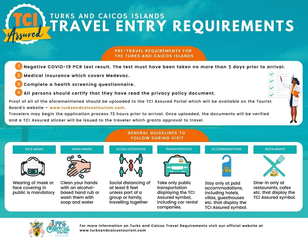 Turks and Caicos Travel Entry Requirements